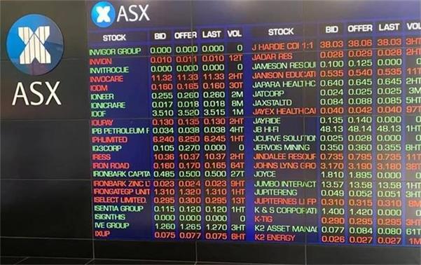 银行股承压澳指下滑    油价上扬能源板块走强