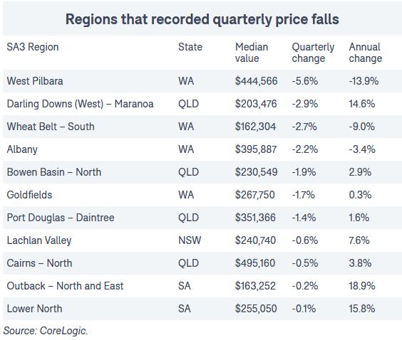 过去三个月全澳房价2.png