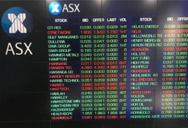 合规调查打击市场澳指回撤 并购题材疯狂Altium暴涨近40%