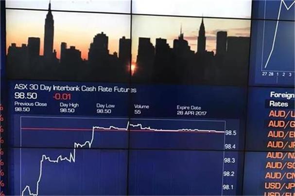 澳央行公布货币政策抛盘涌出  大盘回落能源板块逆市上行