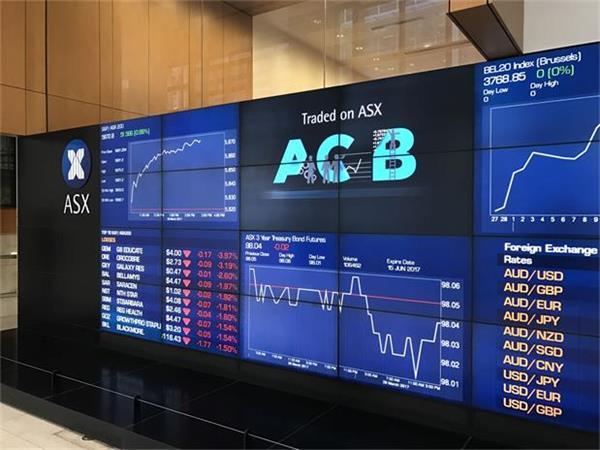 债券收益率下跌科技股领涨 悉尼机场并购引人注目能源板块回调