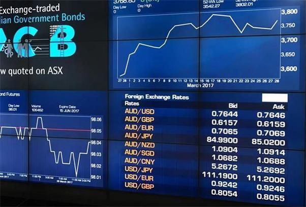 澳指上扬大盘连涨11个月 科技股劲升大型矿商股价走弱