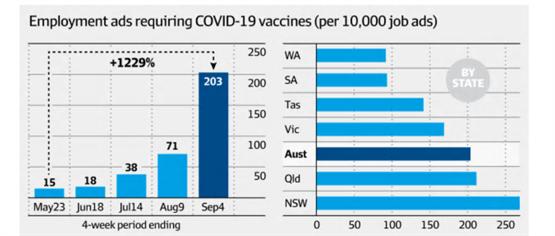 澳洲强制求职者免疫2.png