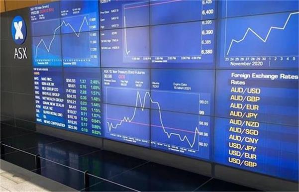 美国三大股指回落澳指急挫  科技板块领跌四大行悉数下滑