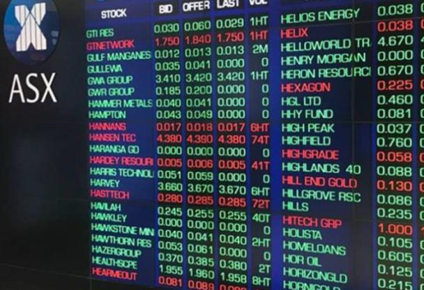 通胀犹存澳指跟随美股下跌  经济敏感板块回落科技和医疗股走强