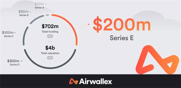 Airwallex空中云汇完成由Lone Pine Capital领投的2亿美元E轮融资