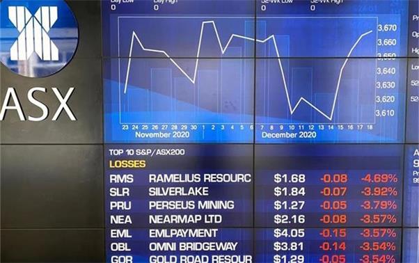 市场信心增强投资者逢低买入  边界重启前景乐观旅游股大涨