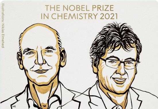2021诺贝尔化学奖揭晓 2名科学家获奖